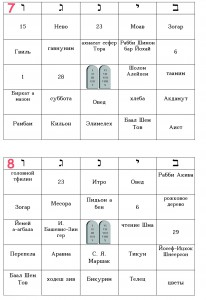 Custom Bingo cards generated at http://print-bingo.com.  Basic u